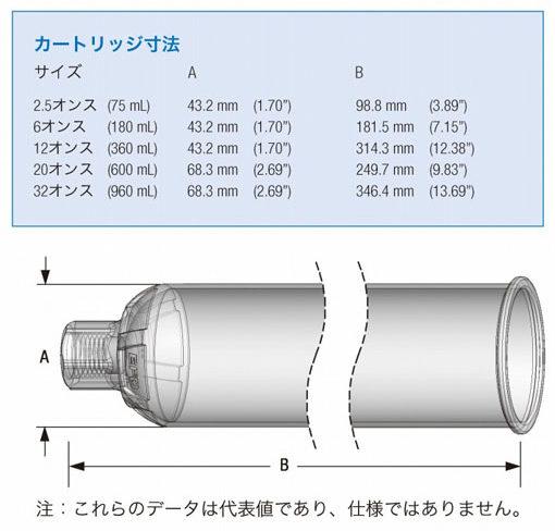 カートリッジ(透明・UV対応・遮光型)