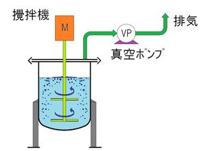 【徹底解説】第一種圧力容器と第二種圧力容器はココが違う!